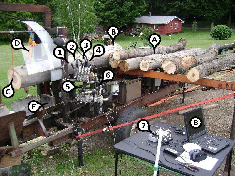 build firewood cutting rack plans