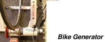 Bicycle Generator: Electricity from Human Power
